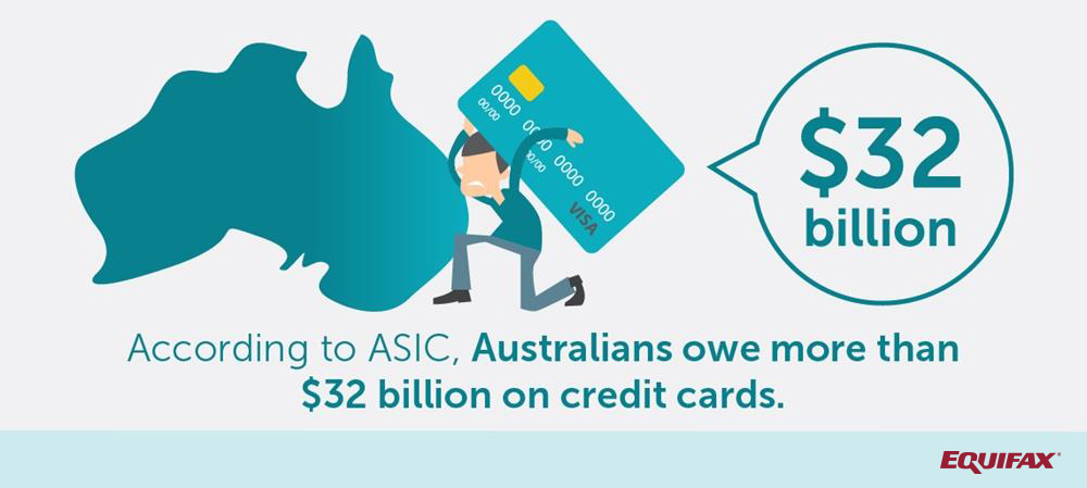 Are Australians getting better at managing credit debt?